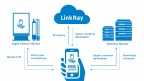 LinkRay Introducing the Technology