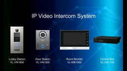 Panasonic IP Video Intercom System for Apartment Complexes