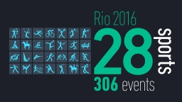 Olympic Games by Numbers