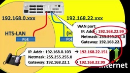 Panasonic KX-HTS Series Setup Guide aid 11 (Installation to Existing LAN (HTS-WAN))